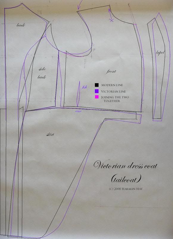 Making a men's Victorian tailcoat.