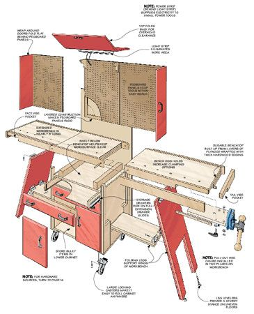 Folding Workshop - small exploded view of it. Pretty neat if someone doesn't have enough room for a fulltime workshop