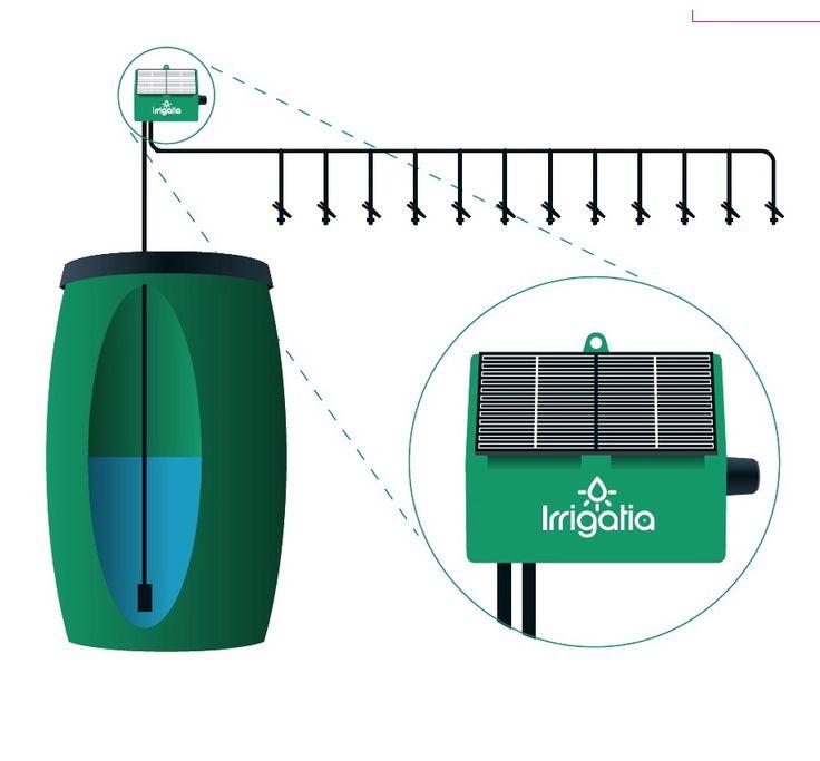 Sistema di Irrigazione ad Energia Solare SOL-K12   Questo e' un sistema di irrigazione unico ad energia solare, ideale per un uso nelle serre e per le piante rampicanti poste in vasi pendenti. Puo' innaffiare fino a 6 grandi vasi pendenti oppure 12 vasi per 20 litri di acqua.