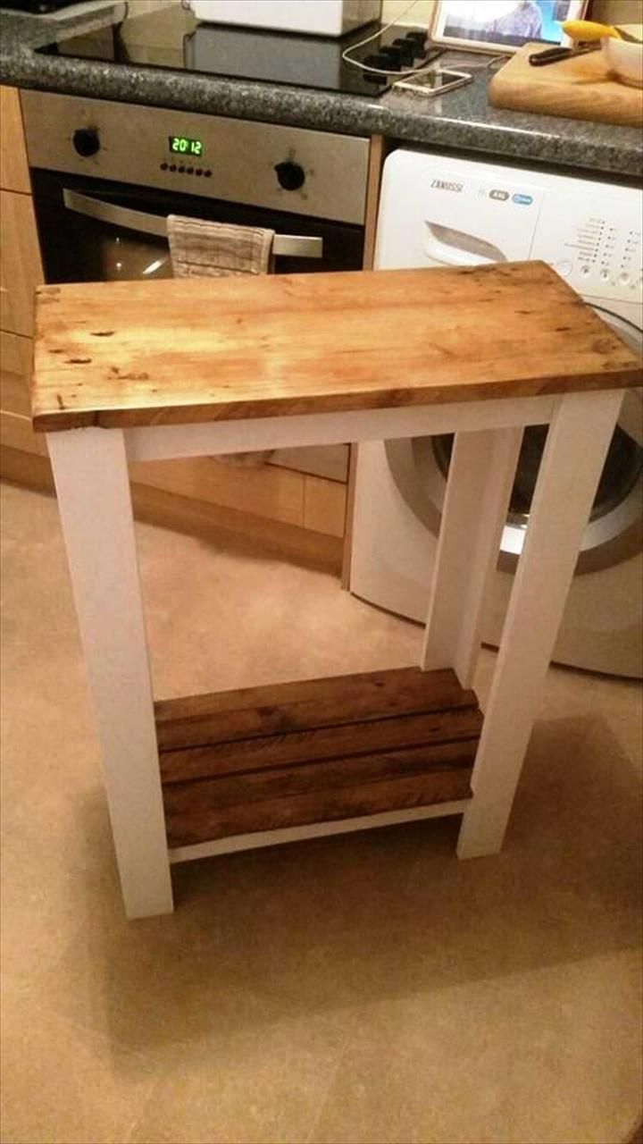 Pallet Table - Smartly Made Pallet Projects
