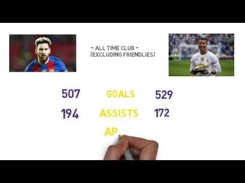 Messi vs Ronaldo All Time Stats Goals 2017 Who best ? | Messi | Ronaldo ...