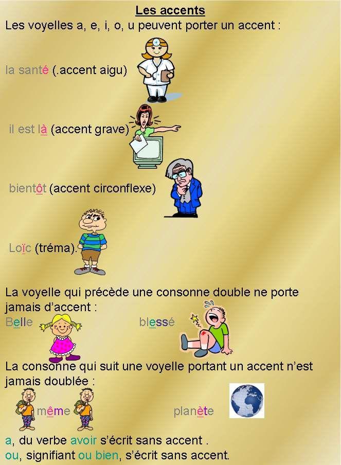 Les accents français