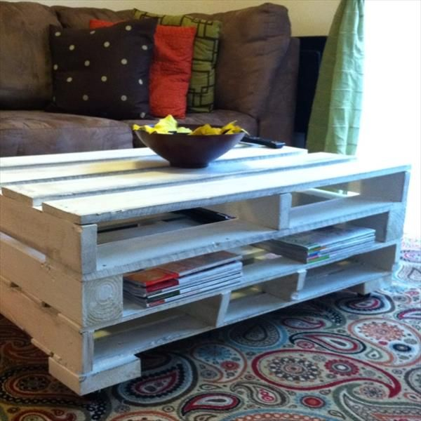 White Pallet Coffee Table 132 best pallet furniture images on pinterest | projects, pallet