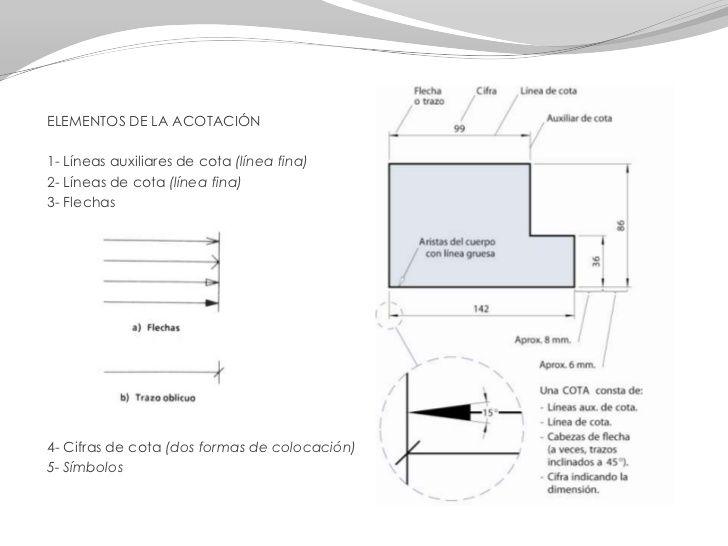 Normalizacion Acotacion Final 2º Repaso Gral Educacion Plastica Tecnicas De Dibujo Educacion