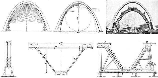 Orly Hangars // Freyssinet // 1921-1923 // Encofrados deslizantes y reutilizables
