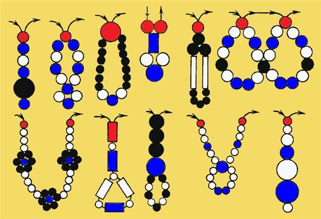 """Blogger started beading by looking at """"chains"""" (sample schemas) then moved to embellishments. Translation is funky but worth a read for a nice way to synthesize and think about the many patterns we see coming through. i.e. look for the base component/technique then how it is embellished. #seed #bead #tutorial"""