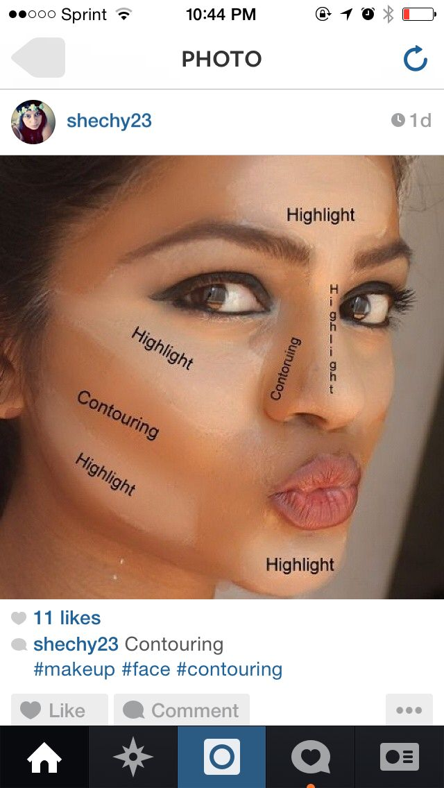 Contouring concealer face