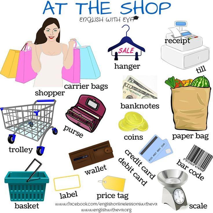 Learning English, English language,Vocabulary,Shopping