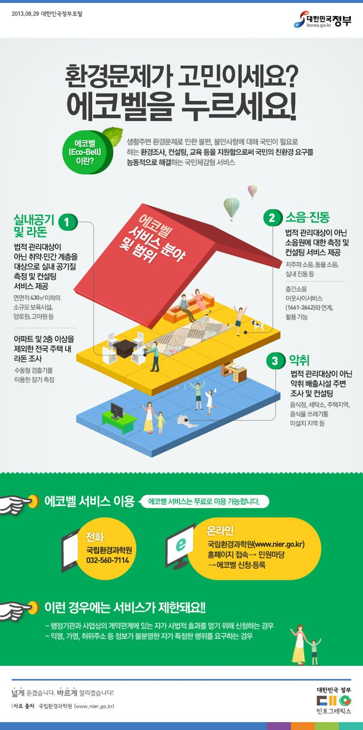 [Infographic] 대국민 환경서비스, '에코벨'에 관한 인포그래픽