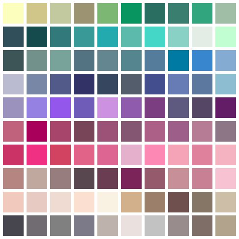 100 colours for Soft Summer