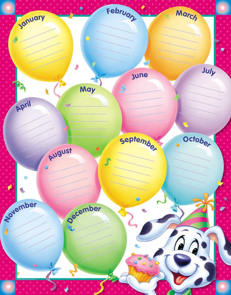 Innovative Birthday Charts For Classroom ~ Best images about school birthdays on pinterest