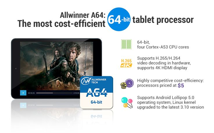 Allwinner Presents $5 Cheap 64-bit Mobile Chip