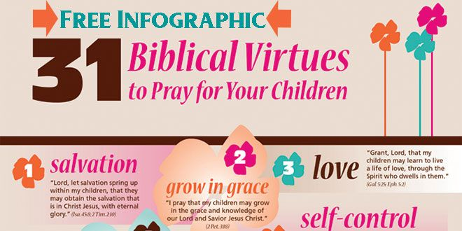 Free 31 Biblical Virtues to Pray for your Children Infographic AND  31 email reminders for 31 Days http://heartofwisdom.com/blog/free-31-biblical-virtues-to-pray-for-your-children