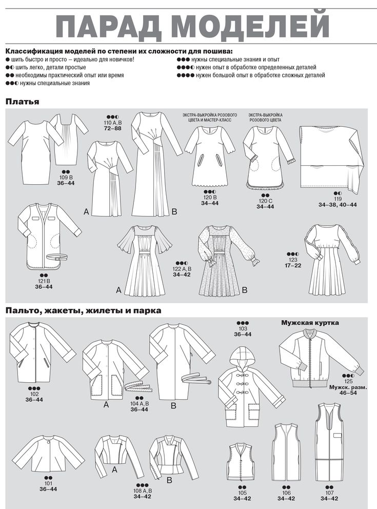 Технические рисунки Burda 12/2015 — Мастер-классы на BurdaStyle.ru