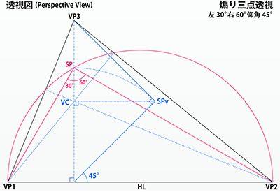 煽り三点透視の作図線