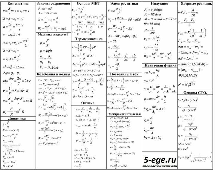 Кта физика шпаргалки формулы