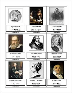 Famous Mathematicians Timeline and Pieces ~ That Resource Site