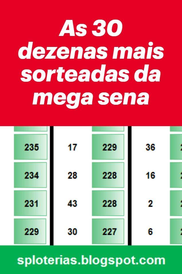As 30 Dezenas Mais Sorteadas Da Mega Sena Mega Sena Sena Jogos Loteria