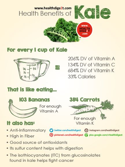 17 Best images about Kale Benefits on Pinterest | Health ...