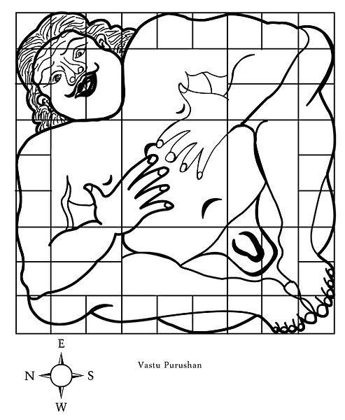 File:Vastu purushan in Vastu Sasthra.jpg