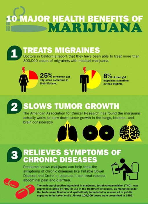 9 major health benefits of marijuana Cdc works 24/7 to protect america from health, safety and security  year,1 and  marijuana use may have a wide range of health effects on the.