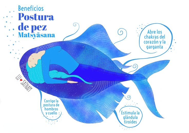 POSTURA DE PEZ O MATSYASANA | Yoga | Frases yoga ...