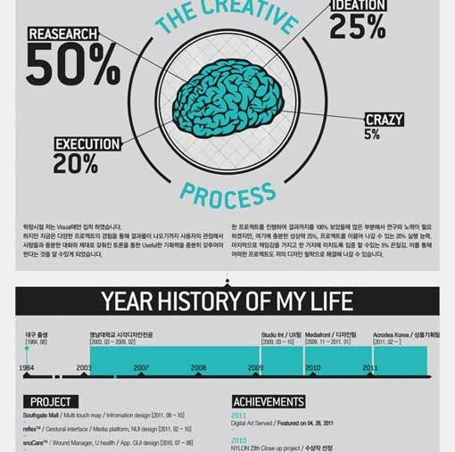 Psychology Resumes 37 Best Resume Design Images On Pinterest  Design Resume Resume .
