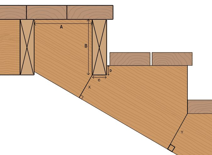 about deck ideas on pinterest ground level pergolas and patio decks