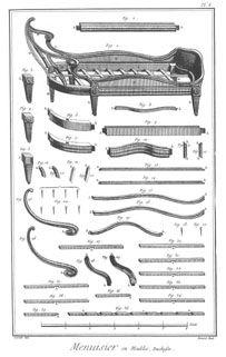 ARTFL Encyclopédie Search Results