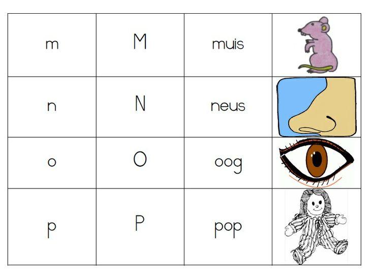 alphabet kaarte afrikaans