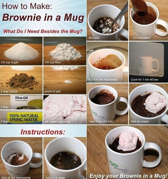 Brownies in a cup