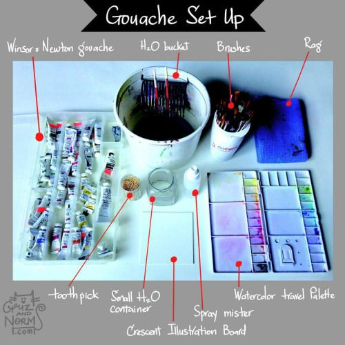 GrizandNorm Happy Tuesday!  Gouache is one of my favorite media to work with. I'm planning to post some gouache paintings this week and I thought I should share with you my set up. ... - Griz