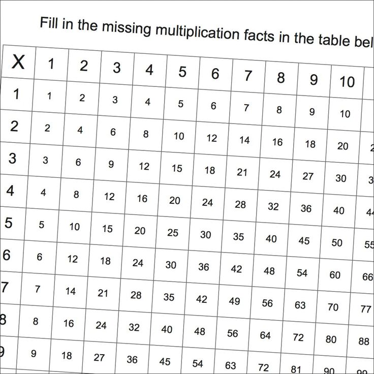 best 25 multiplication grid ideas on pinterest math centers 100 in 1 games and numbers station. Black Bedroom Furniture Sets. Home Design Ideas