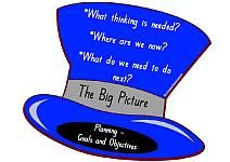 This pin links to suggestions for implementation of DeBono's 6 thinking hats in the early years classroom. This relates to my teaching philosophy as it encourages higher order thinking skills.