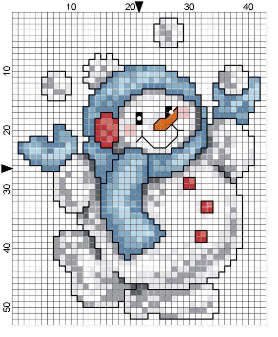 Patrones Punto de Cruz · Muñeco de Nieve