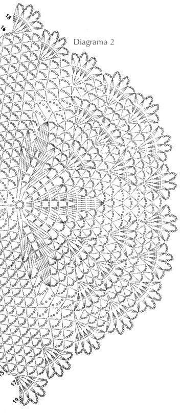 373 besten Crochet / Örgü / Tığ işi Bilder auf Pinterest   Häkeln ...