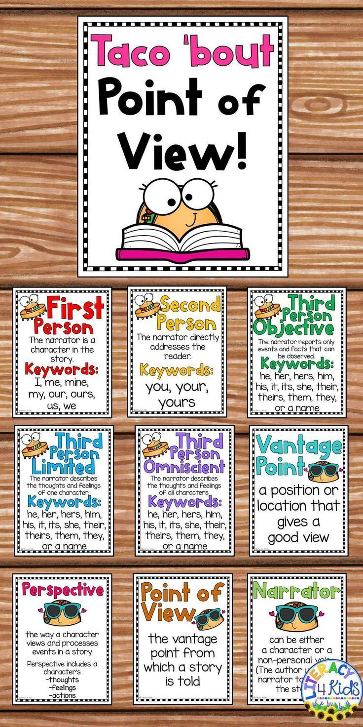 Point of View No Prep Printables for grades 3-5-8 no prep printables that  give students practice identifyi…   Third grade lessons [ 1472 x 736 Pixel ]