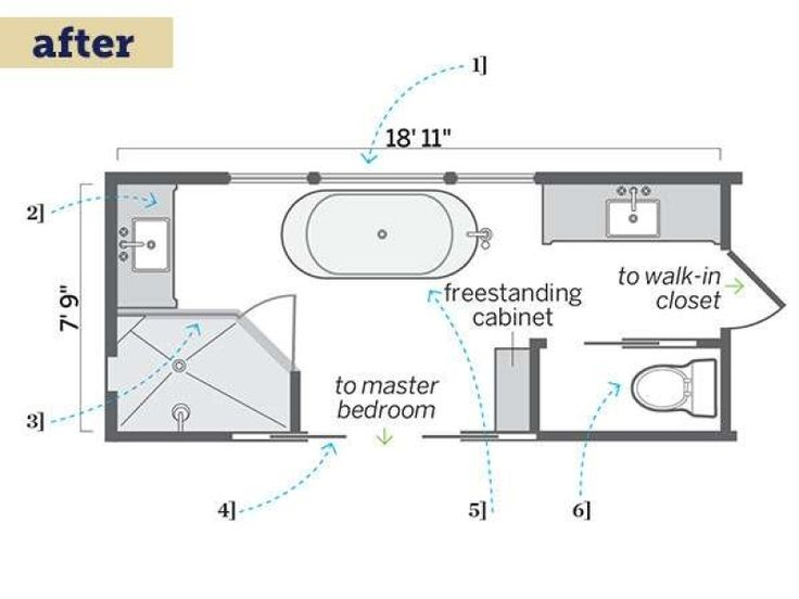 Image Result For Long And Narrow Master Bathroom