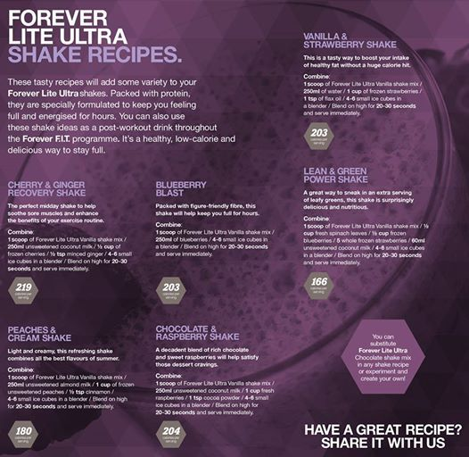 Delicious recipes to make nutritious shakes using Forever Ultra Lite