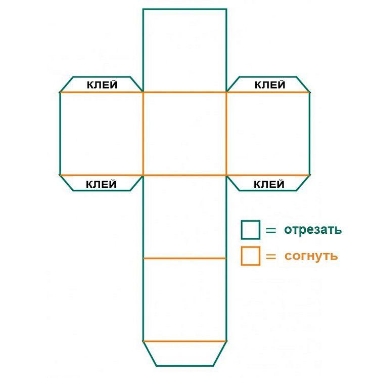 Как сделать квадратную картинку