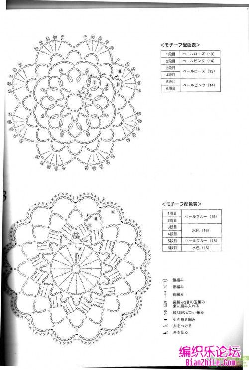 Diagrams for round coasters