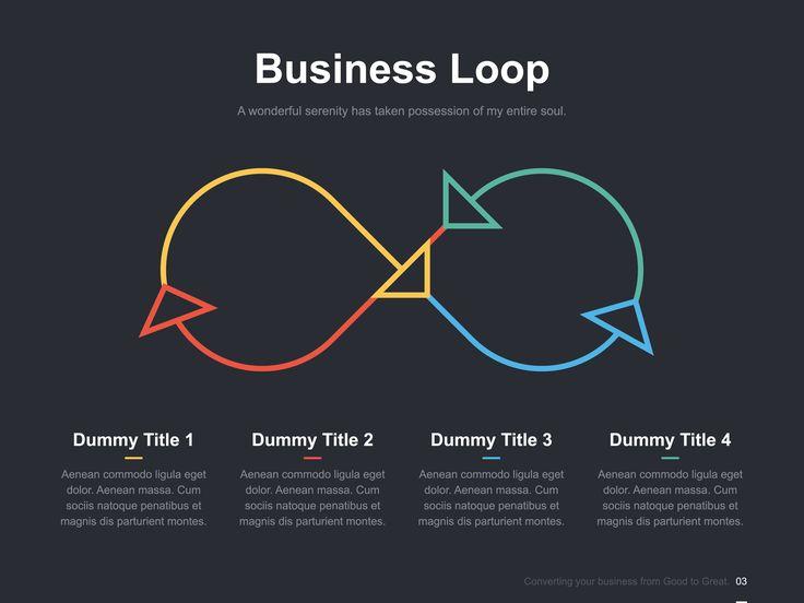 neooffice loop slideshow powerpoint