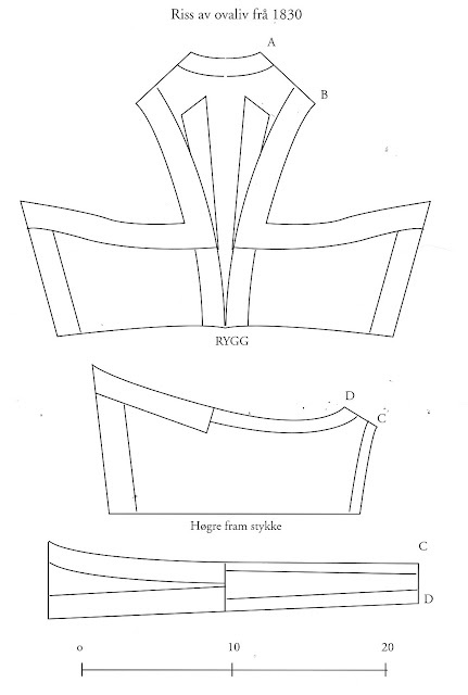 Pattern for a Norwegian costumes, or Bunads This schematic is copied from an original bodice from the 1830's when the fashion was for the empire waist. They are now worn at the natural waistline. There is boning in the back side seams to keep the point standing upright. from FolkCostume