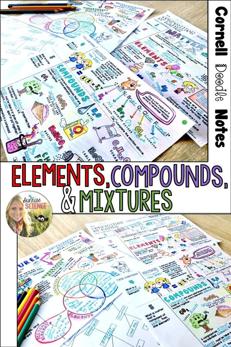 Lots Of Visuals And Examples Of Elements Compounds And Mixtures In These Cornell Dood Doodle Notes Elements Compounds And Mixtures Science Teaching Resources