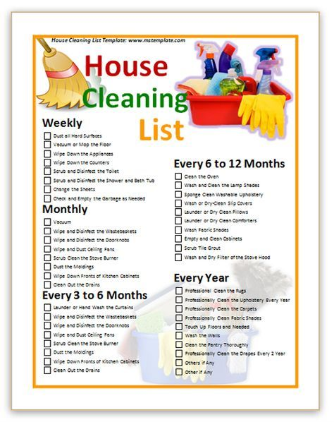House Cleaning Checklist Templates | House Cleaning List Template | Templates Platform