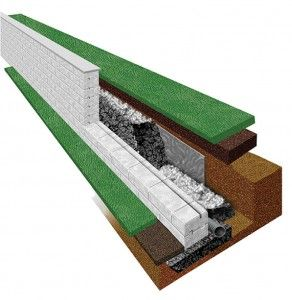 Build a Retaining Wall | Landscaping | Landscape Care & Ideas