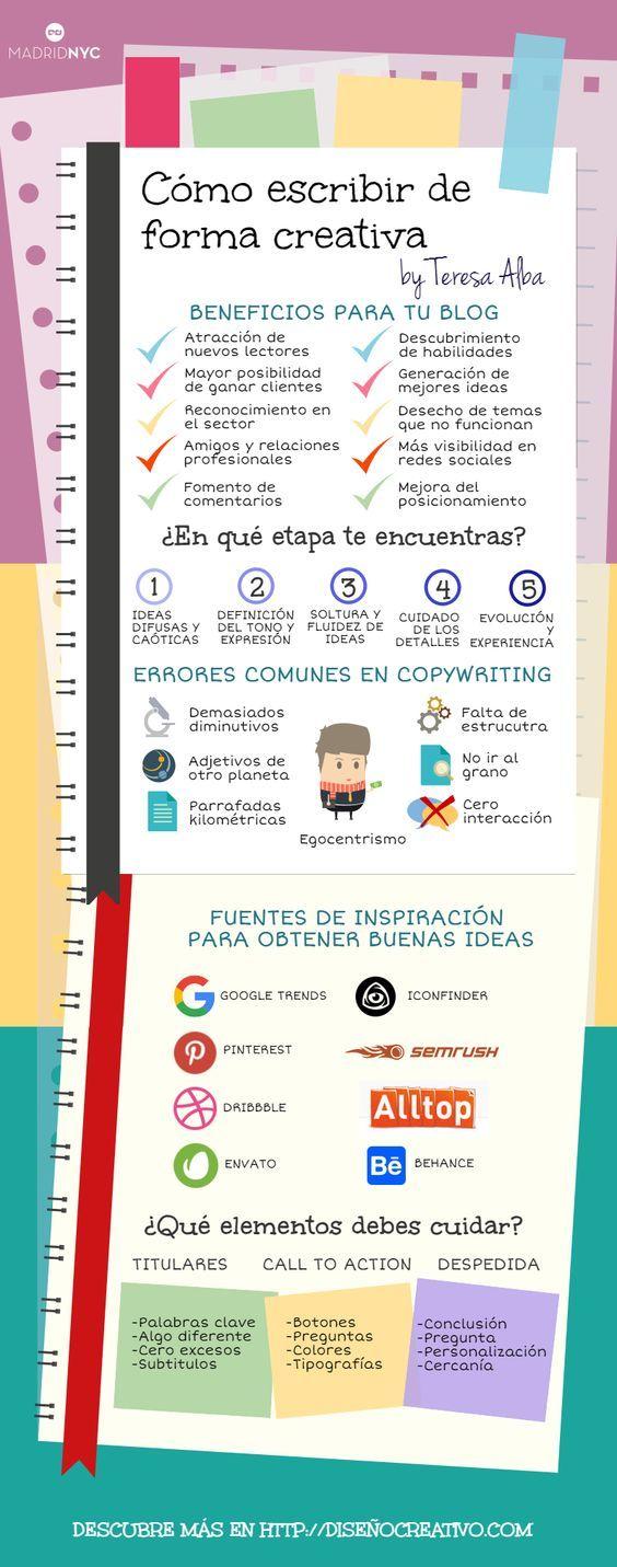 Buenas tardes aqui una #infografia de como escribir de forma creativa para tu #blog, elementos que debes cuidar, fuentes de #inspiracion, errores comunes.  ✔ http://jesicaperez.net/?ad=pin #negocios #marketing #emprender #lamagiadeinternet