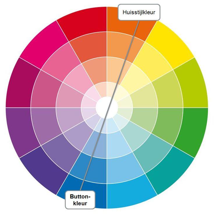 Welke buttonkleur past het beste bij jouw website? Lees het hier!