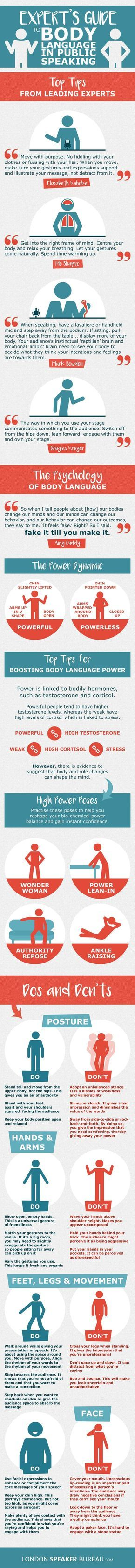 Expert's Guide to Body Language In Public Speaking #Infographic #Communication #PublicSpeaking www.ideatevision.com #ideatevision