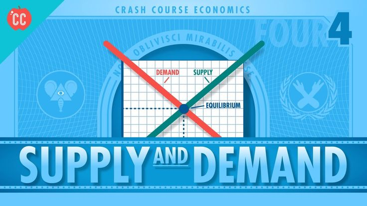 53 best Crash Course Economics images by Great History Teaching on ...